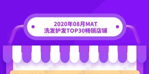 【广州采乐】线上洗发水年销242亿元,你的产品上线没?